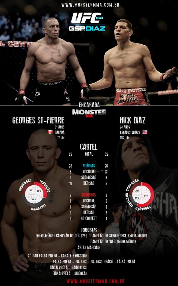 infográfico sobre a luta principal do ufc 158